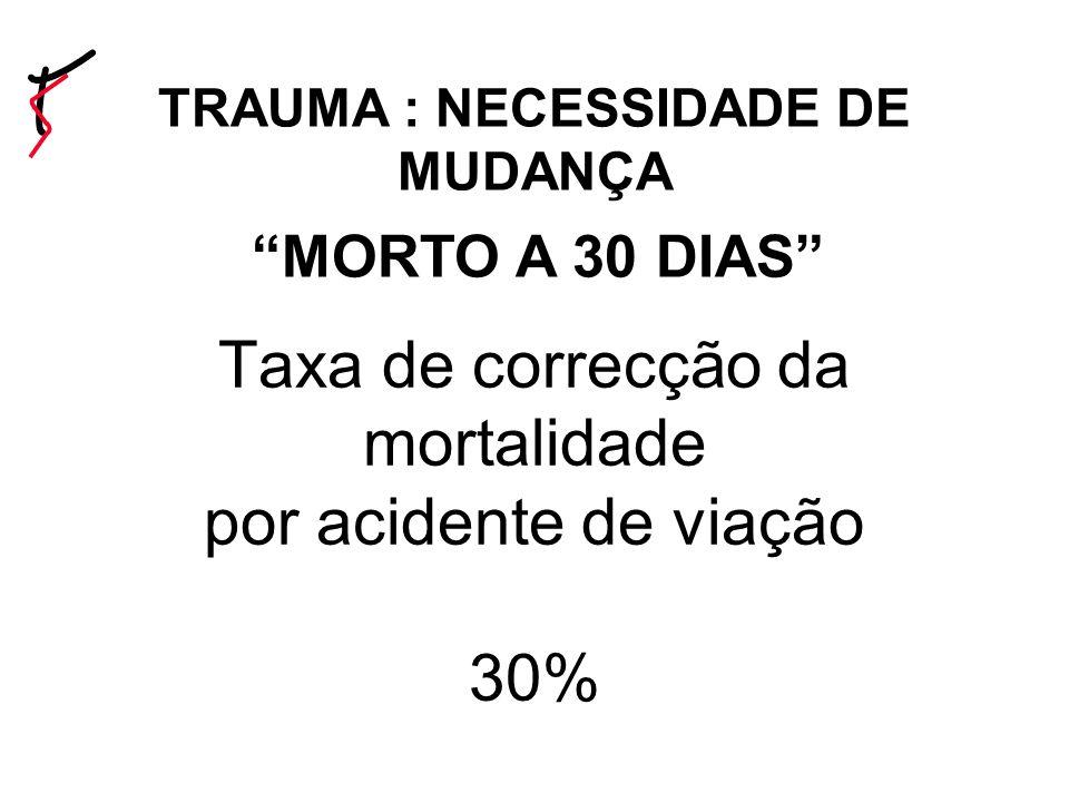 Taxa de correcção da mortalidade por acidente de viação 30%