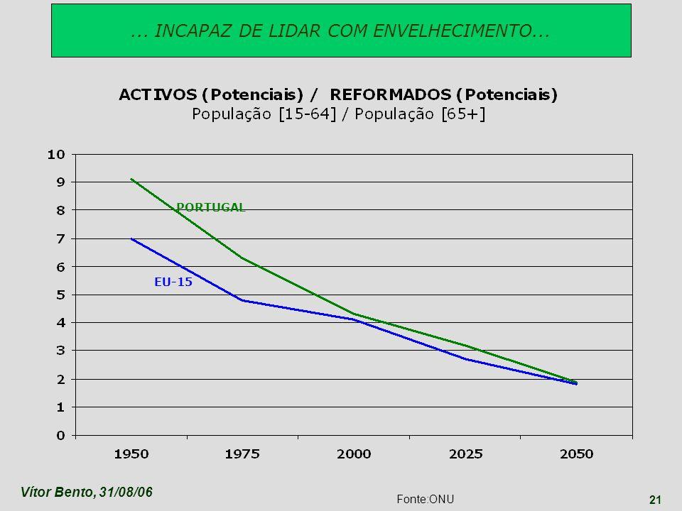... INCAPAZ DE LIDAR COM ENVELHECIMENTO...