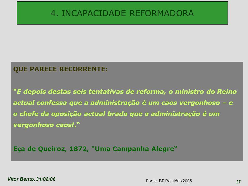 4. INCAPACIDADE REFORMADORA