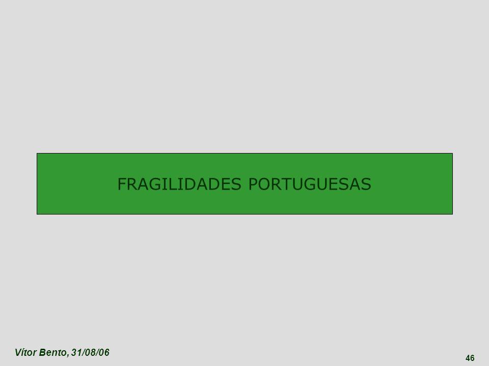 FRAGILIDADES PORTUGUESAS