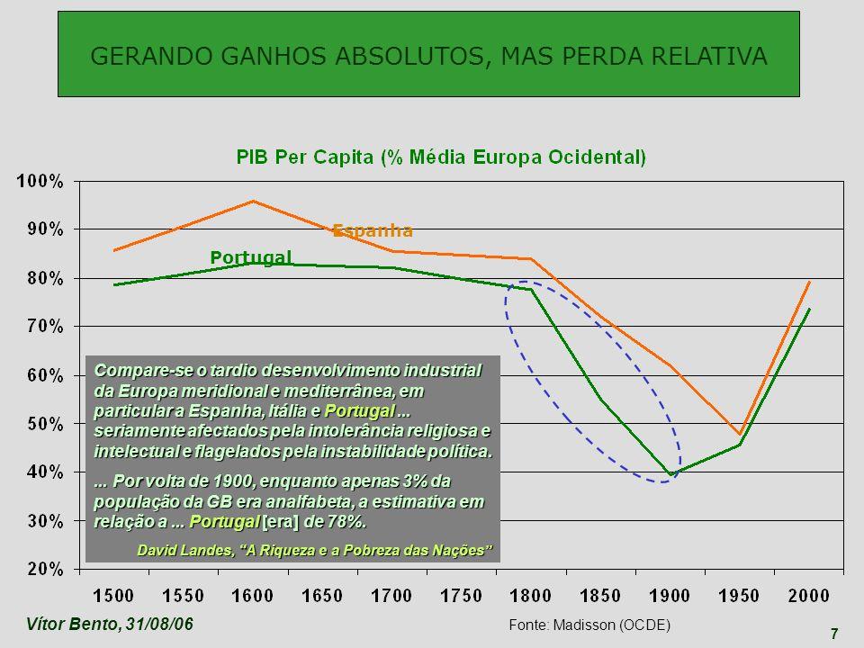 GERANDO GANHOS ABSOLUTOS, MAS PERDA RELATIVA