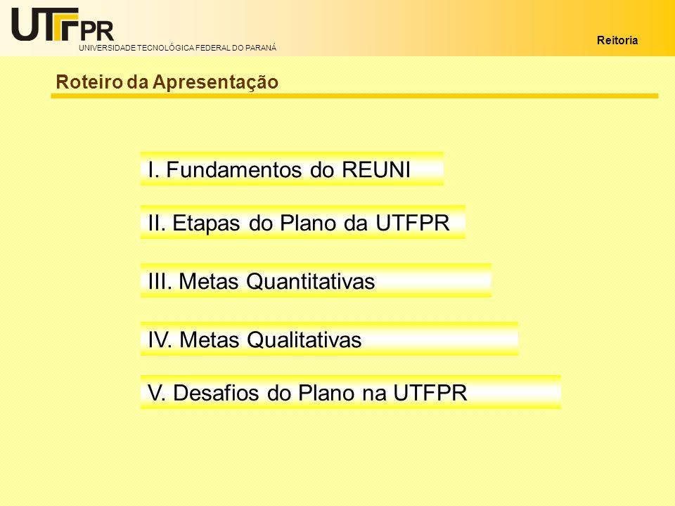 II. Etapas do Plano da UTFPR