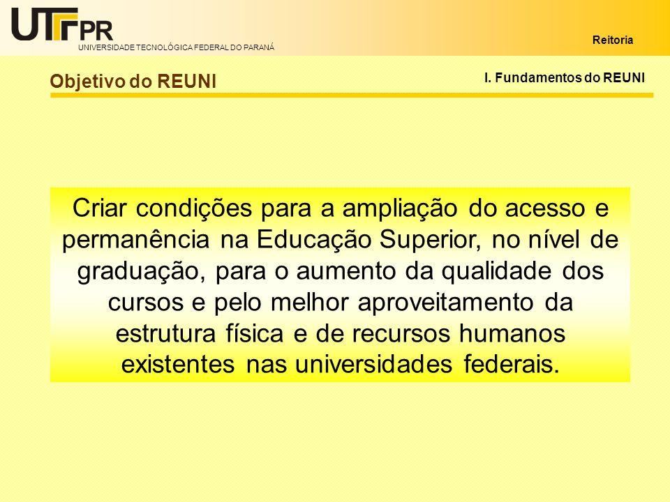Objetivo do REUNI I. Fundamentos do REUNI.