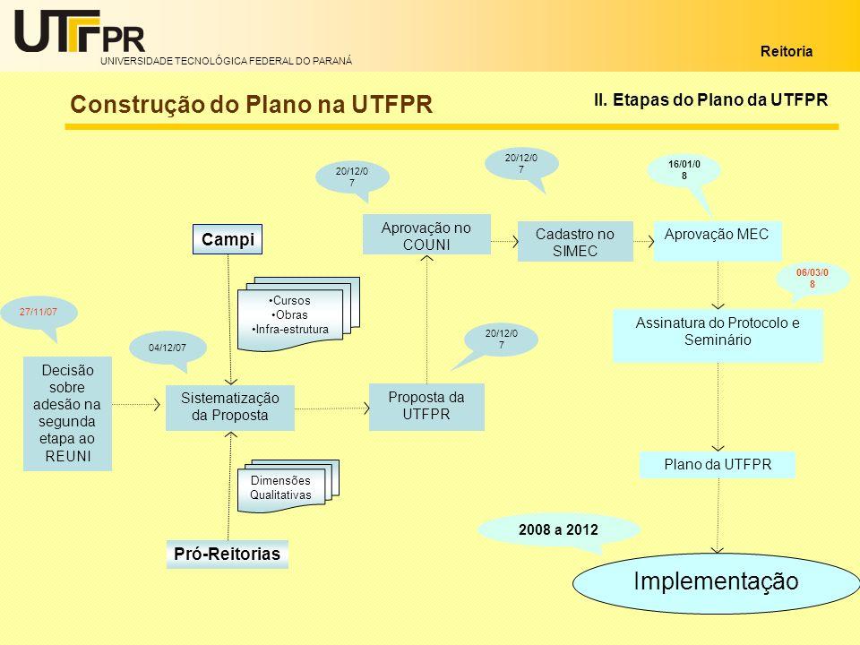 Construção do Plano na UTFPR