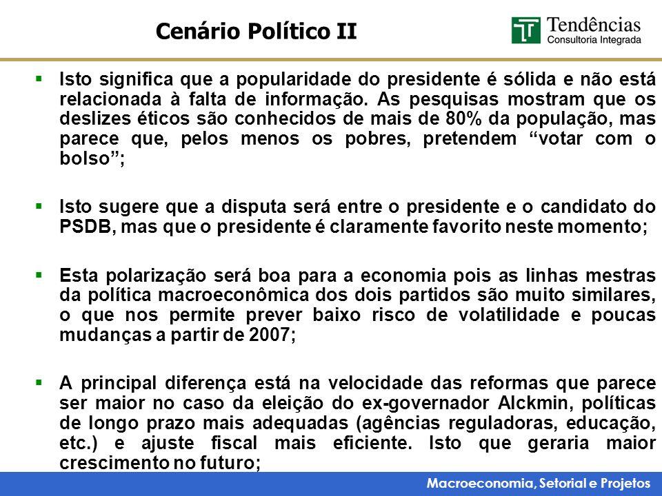 Cenário Político II