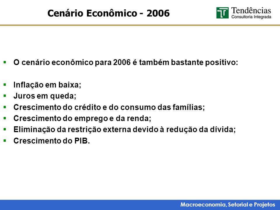 Cenário Econômico - 2006 O cenário econômico para 2006 é também bastante positivo: Inflação em baixa;