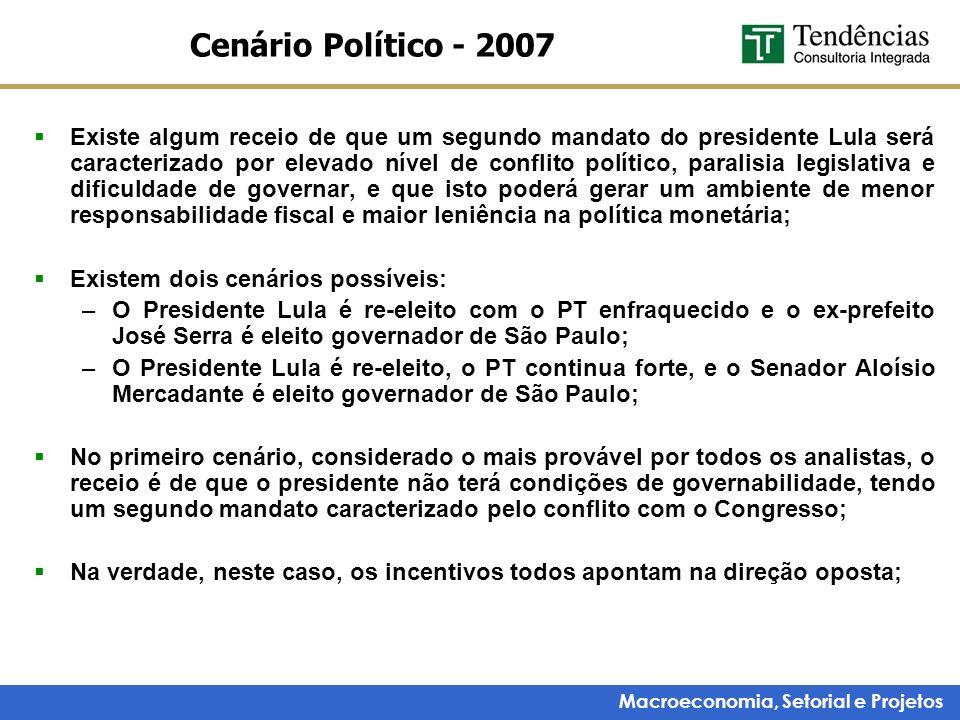 Cenário Político - 2007