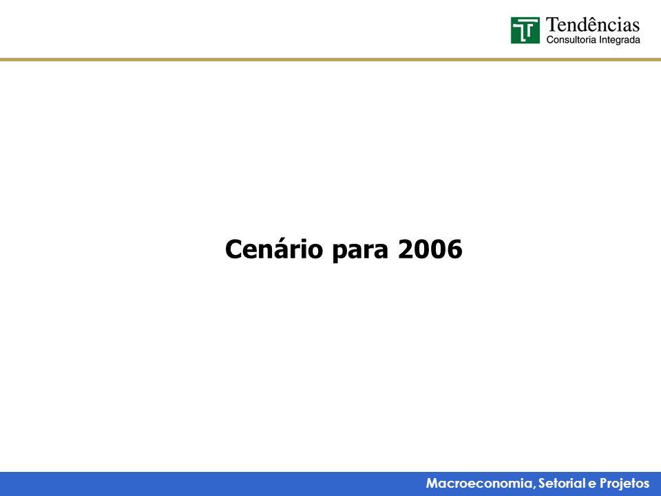 Cenário para 2006