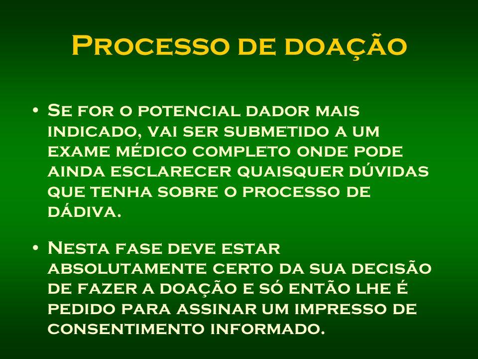 Processo de doação