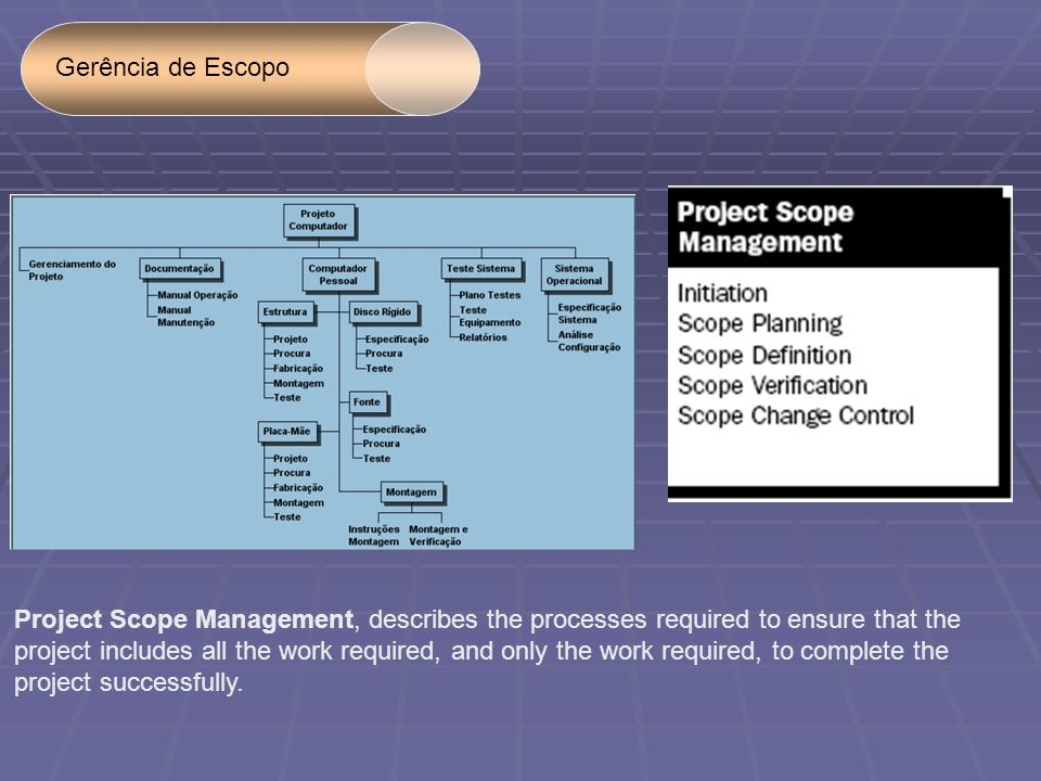 Gerência de Escopo Project Scope Management, describes the processes required to ensure that the.
