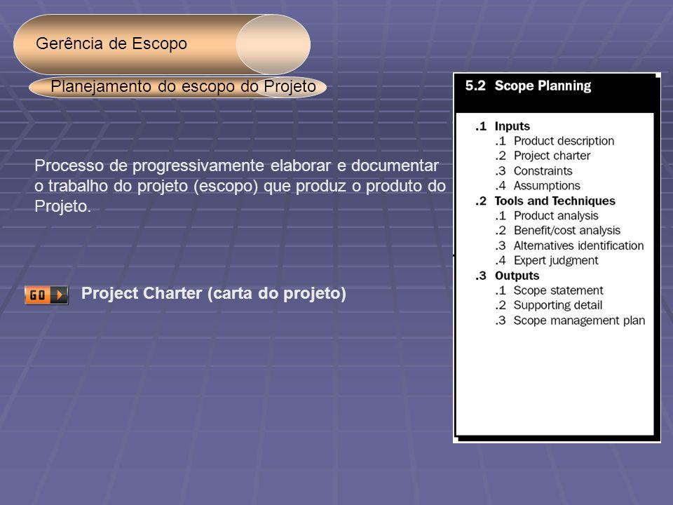 Gerência de Escopo Planejamento do escopo do Projeto. Processo de progressivamente elaborar e documentar.
