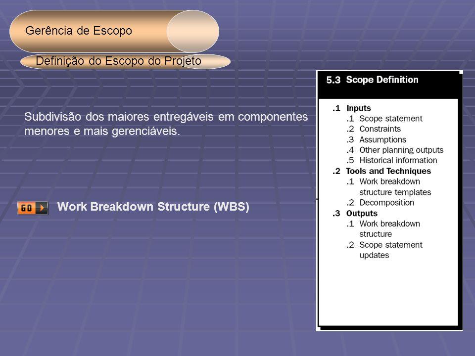 Gerência de Escopo Definição do Escopo do Projeto. Subdivisão dos maiores entregáveis em componentes.