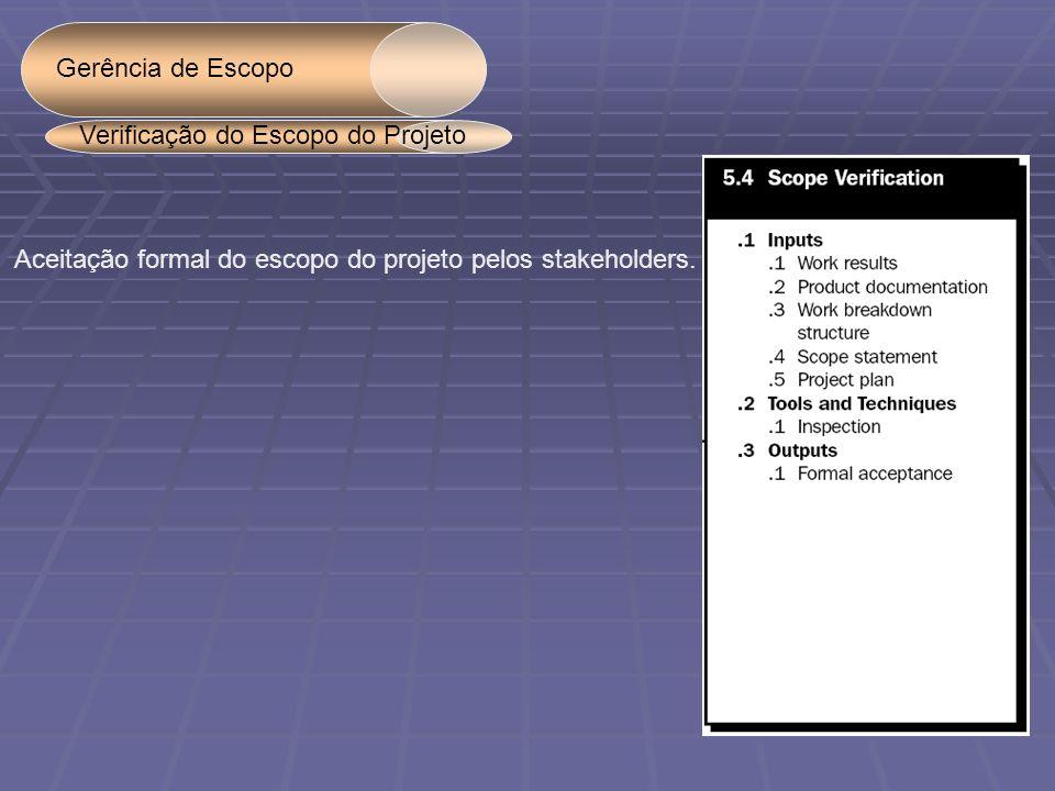 Gerência de Escopo Verificação do Escopo do Projeto.