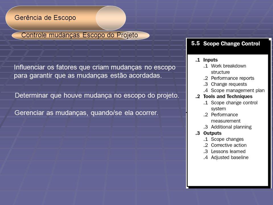 Gerência de Escopo Controle mudanças Escopo do Projeto. Influenciar os fatores que criam mudanças no escopo.