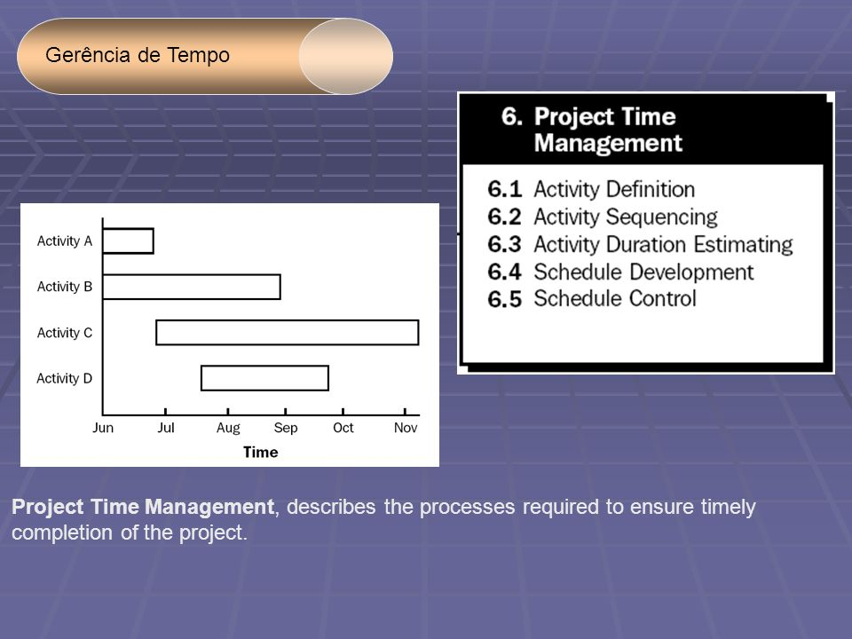 Gerência de Tempo Project Time Management, describes the processes required to ensure timely.