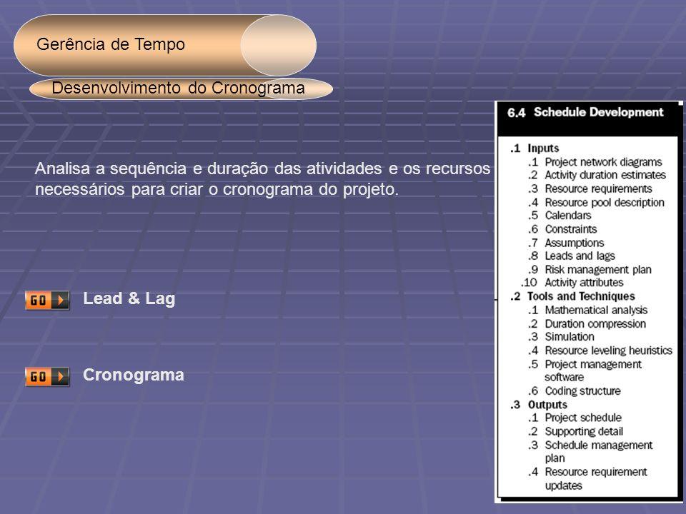 Gerência de Tempo Desenvolvimento do Cronograma. Analisa a sequência e duração das atividades e os recursos.