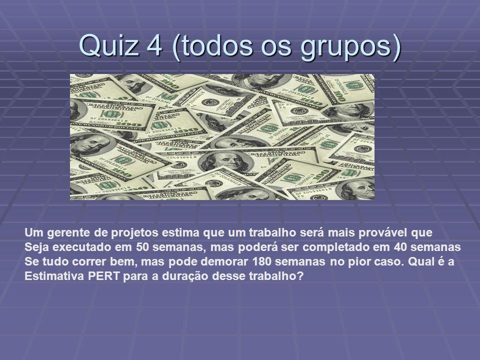 Quiz 4 (todos os grupos) Um gerente de projetos estima que um trabalho será mais provável que.