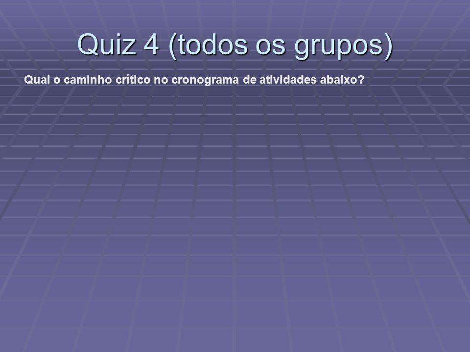 Quiz 4 (todos os grupos) Qual o caminho crítico no cronograma de atividades abaixo