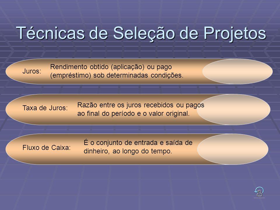 Técnicas de Seleção de Projetos