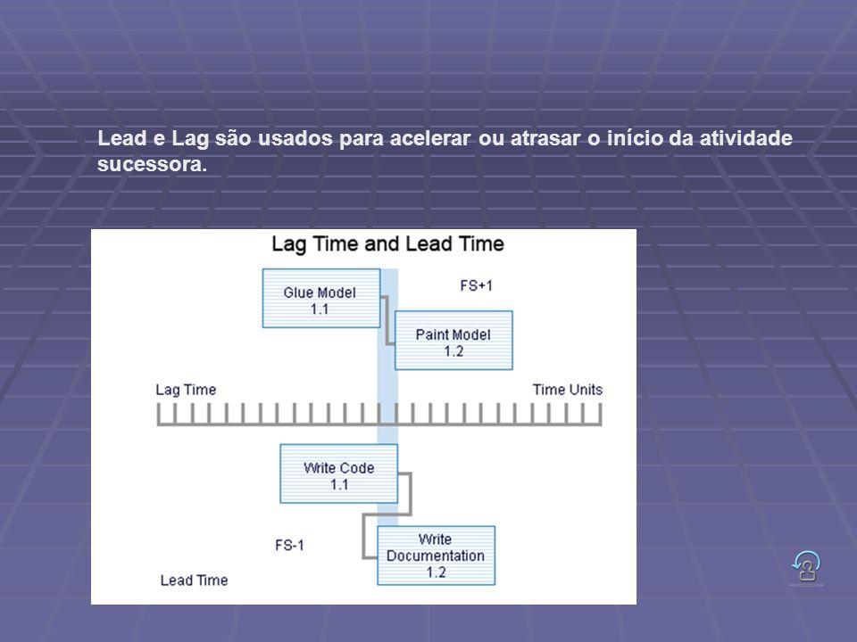 Lead e Lag são usados para acelerar ou atrasar o início da atividade