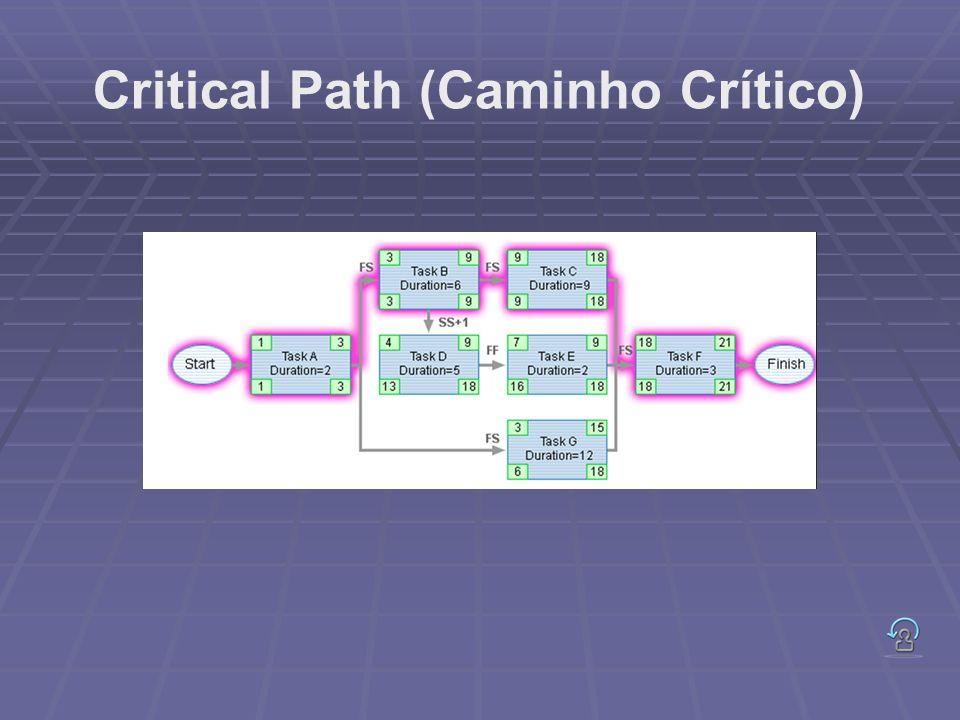 Critical Path (Caminho Crítico)