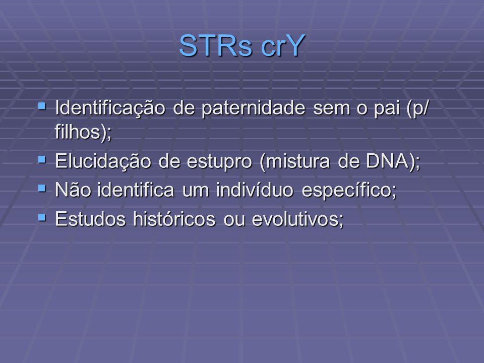 STRs crY Identificação de paternidade sem o pai (p/ filhos);