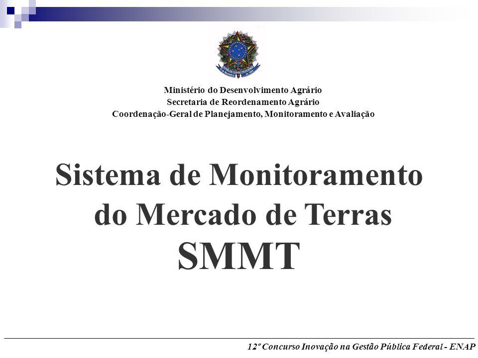 SMMT Sistema de Monitoramento do Mercado de Terras