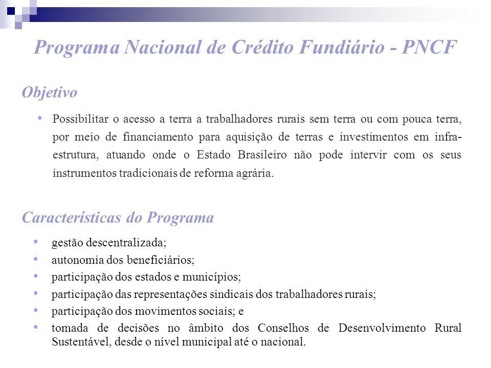 Programa Nacional de Crédito Fundiário - PNCF