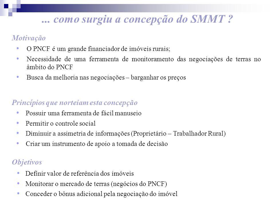 ... como surgiu a concepção do SMMT