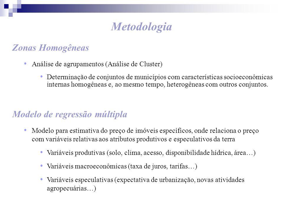 Metodologia Zonas Homogêneas Modelo de regressão múltipla