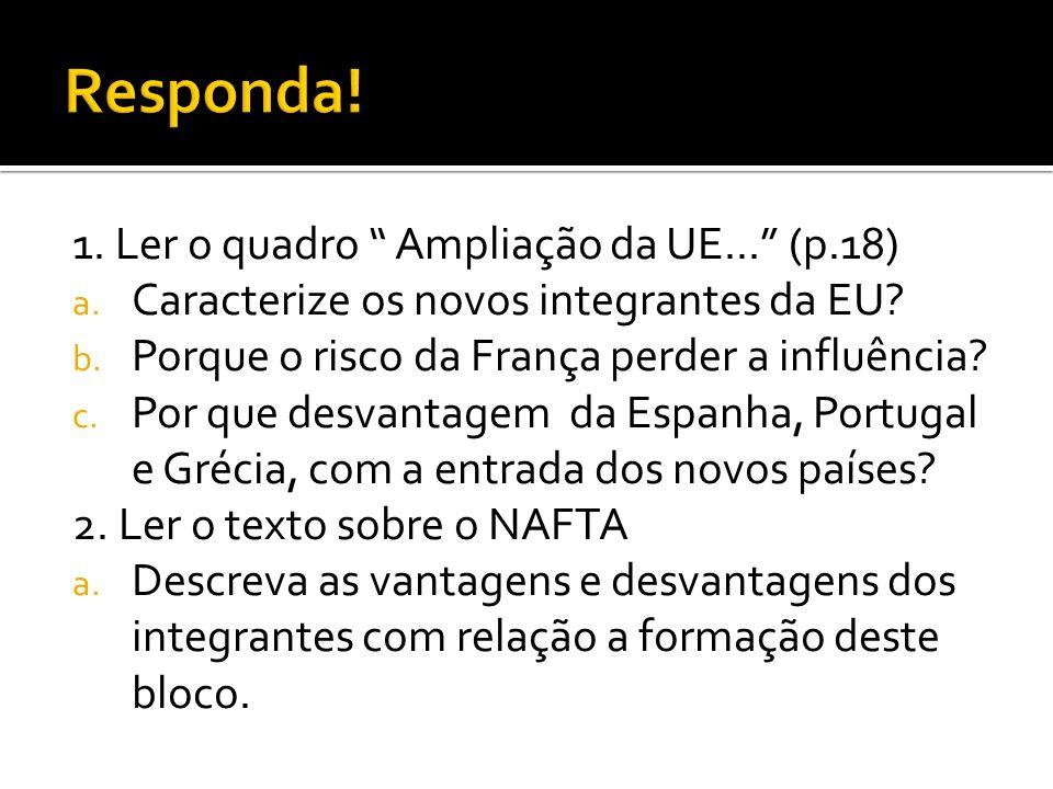 Responda! 1. Ler o quadro Ampliação da UE... (p.18)
