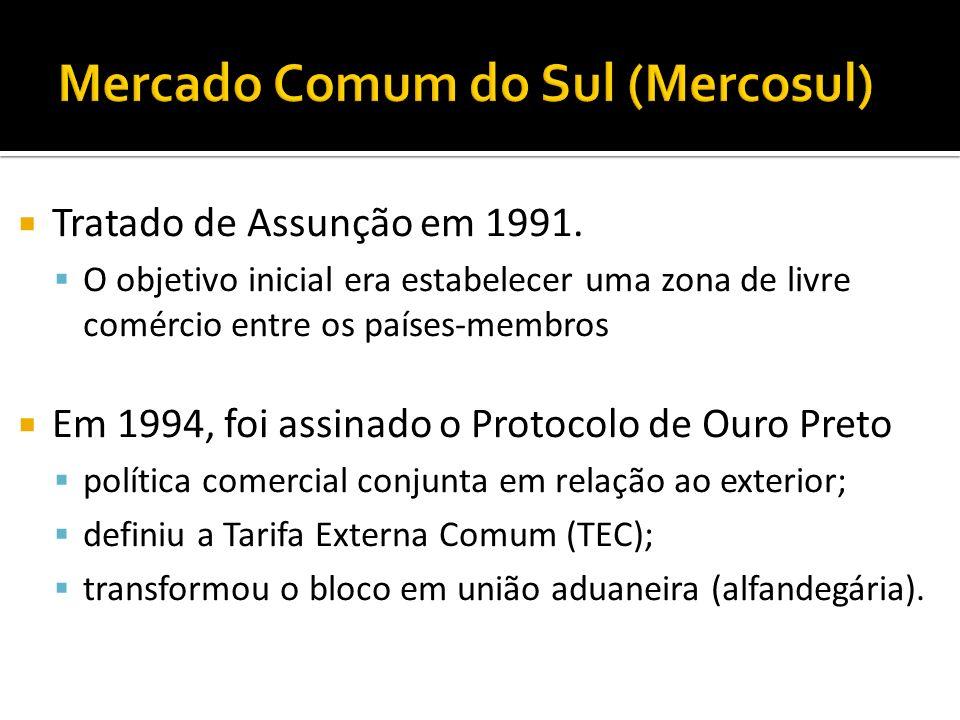 Mercado Comum do Sul (Mercosul)