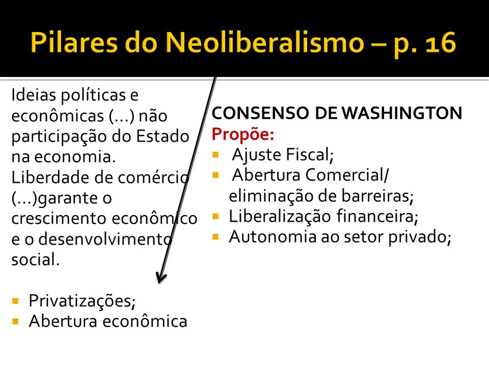Pilares do Neoliberalismo – p. 16