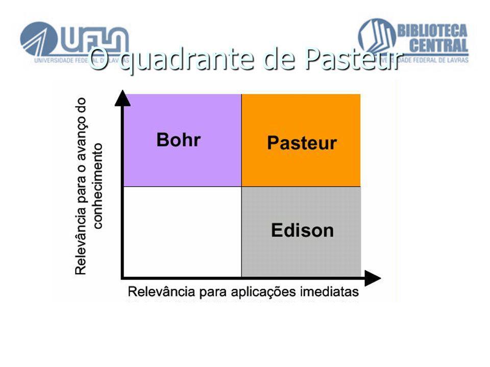 O quadrante de Pasteur