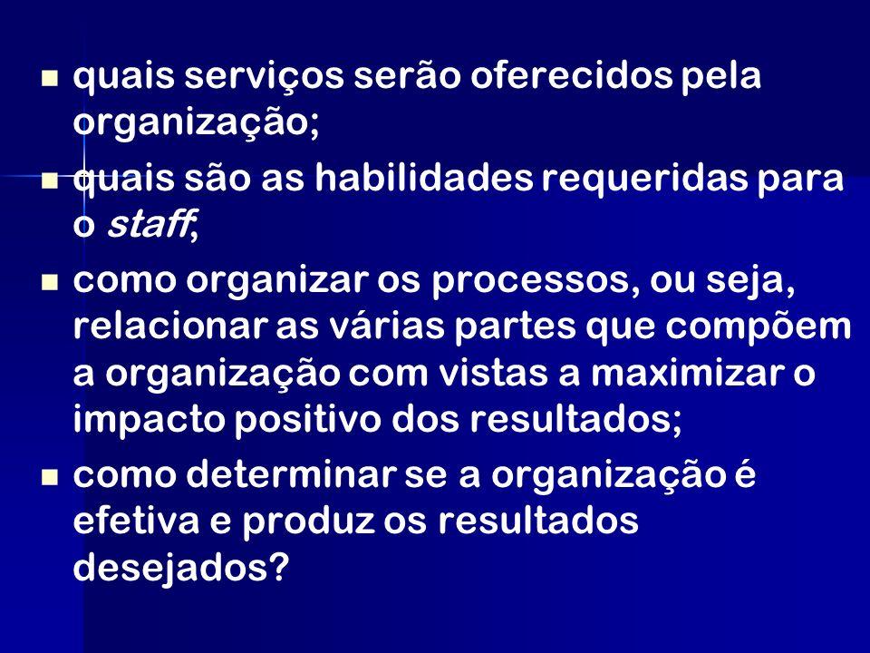 quais serviços serão oferecidos pela organização;