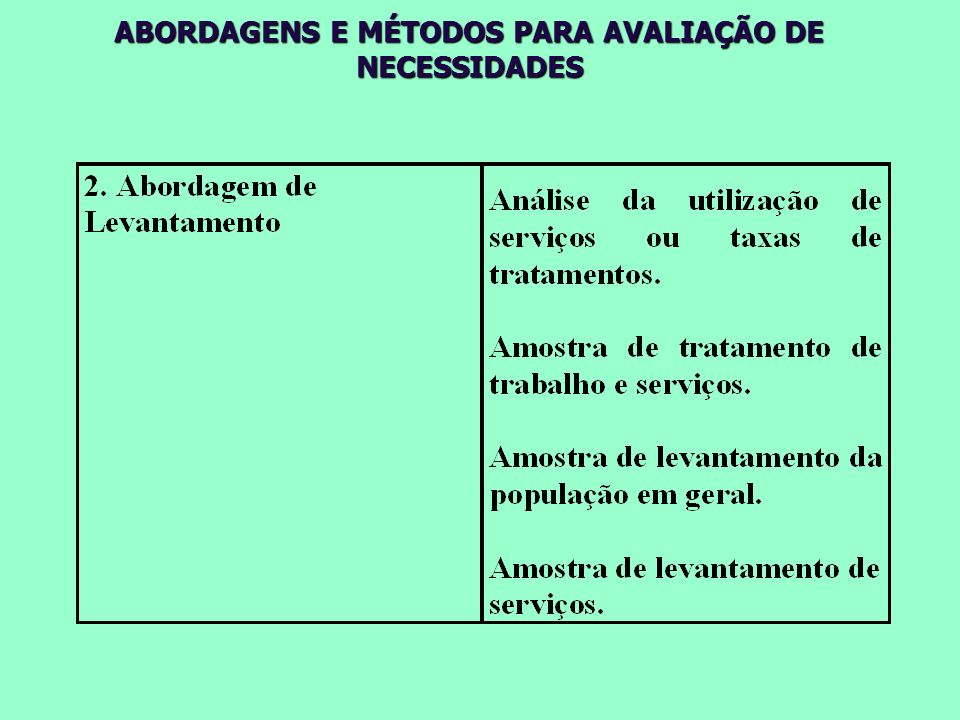 ABORDAGENS E MÉTODOS PARA AVALIAÇÃO DE NECESSIDADES