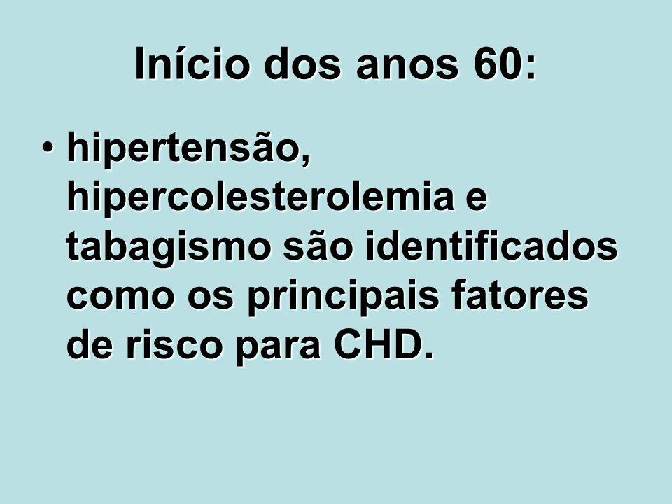 Início dos anos 60: hipertensão, hipercolesterolemia e tabagismo são identificados como os principais fatores de risco para CHD.