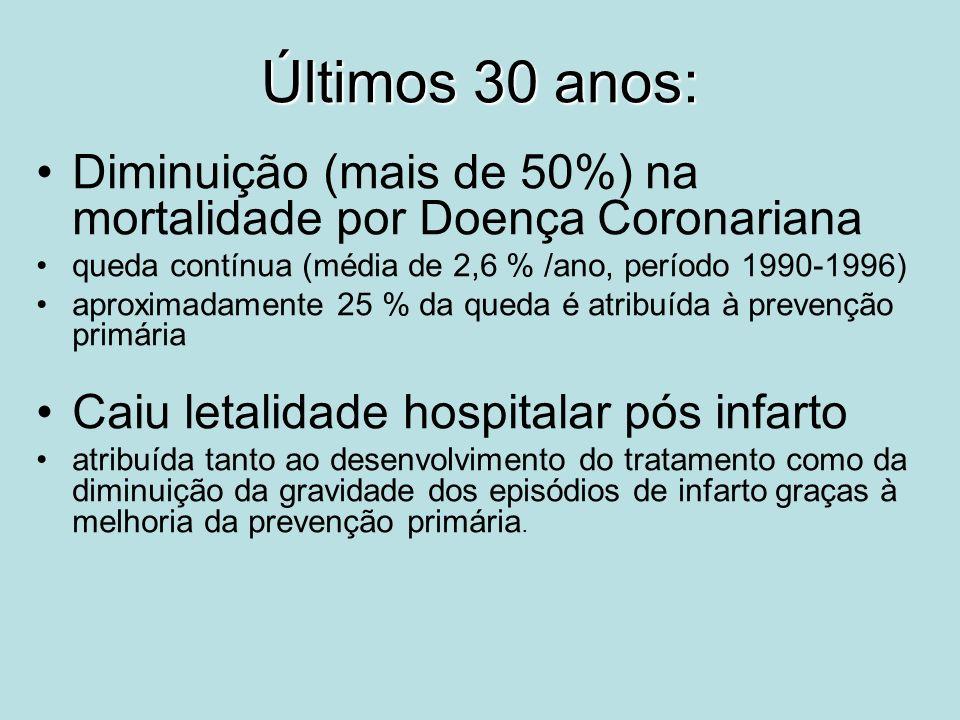 Últimos 30 anos: Diminuição (mais de 50%) na mortalidade por Doença Coronariana. queda contínua (média de 2,6 % /ano, período 1990-1996)