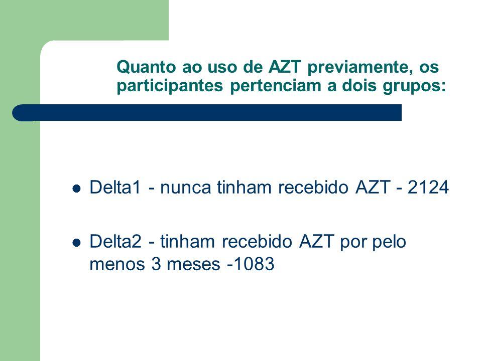 Delta1 - nunca tinham recebido AZT - 2124