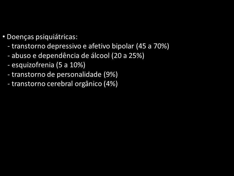 Doenças psiquiátricas: