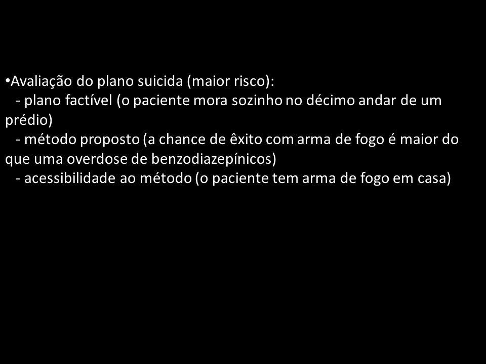 Avaliação do plano suicida (maior risco):