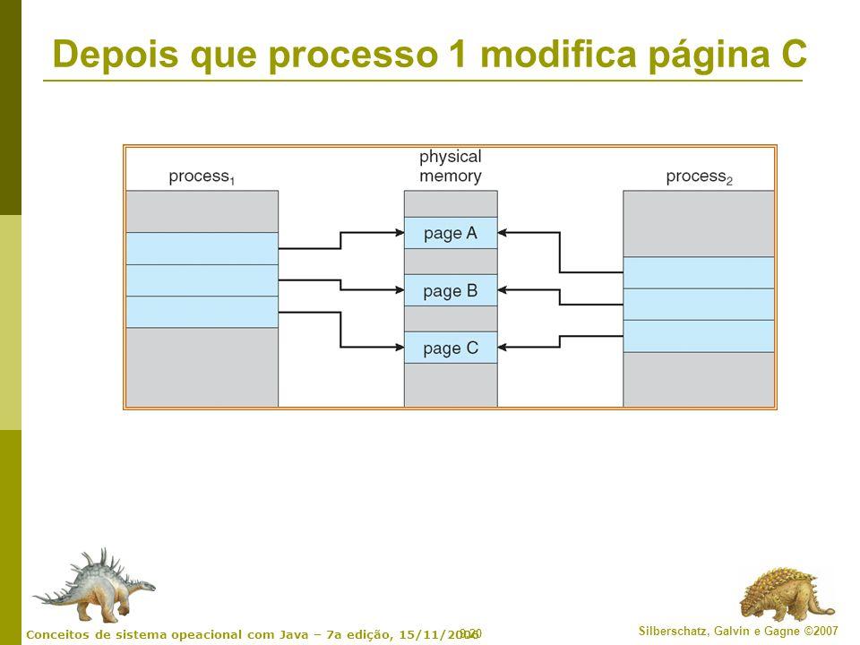 Depois que processo 1 modifica página C