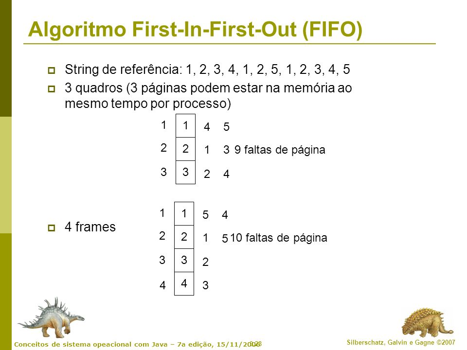 Algoritmo First-In-First-Out (FIFO)