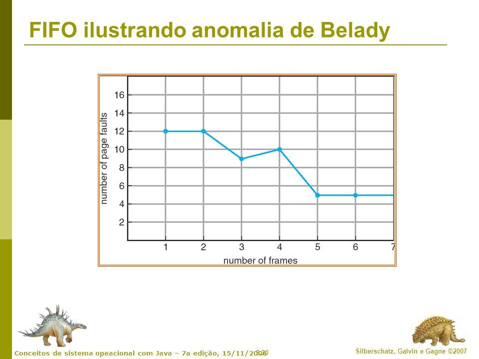 FIFO ilustrando anomalia de Belady