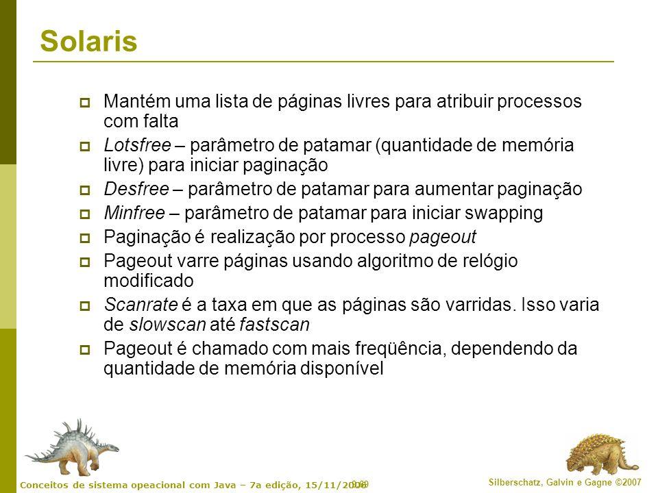 Solaris Mantém uma lista de páginas livres para atribuir processos com falta.
