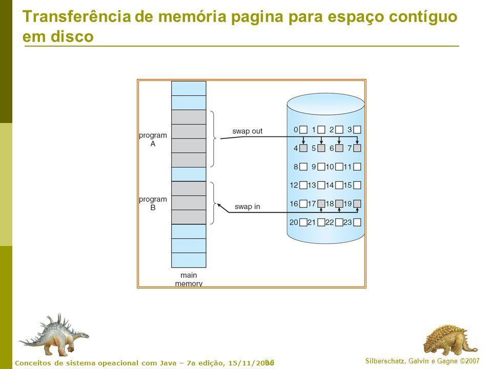 Transferência de memória pagina para espaço contíguo em disco