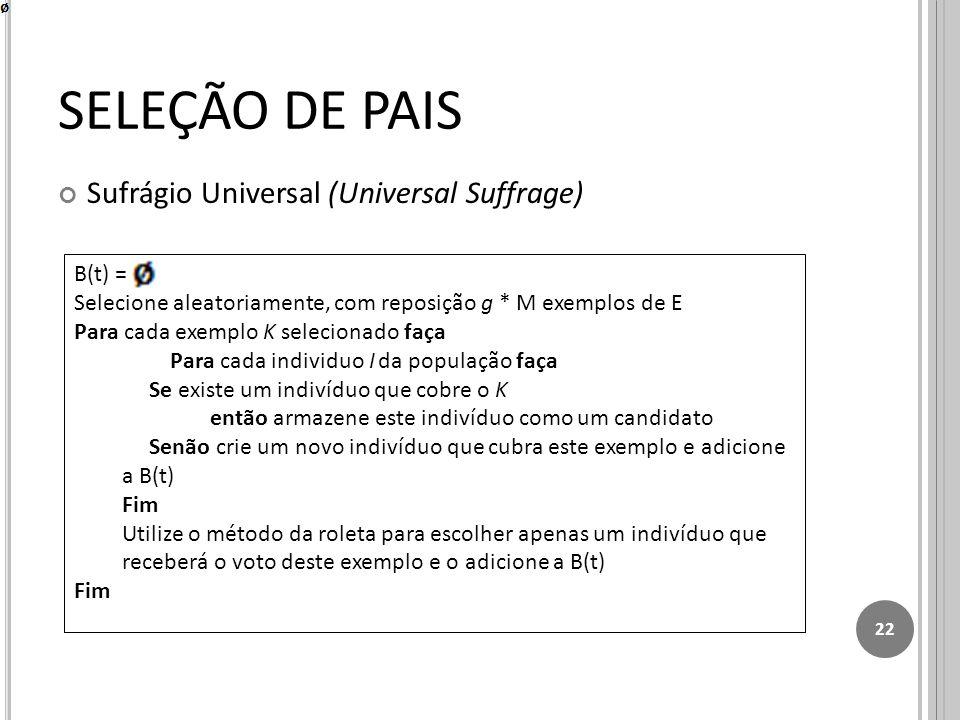SELEÇÃO DE PAIS Sufrágio Universal (Universal Suffrage) B(t) =