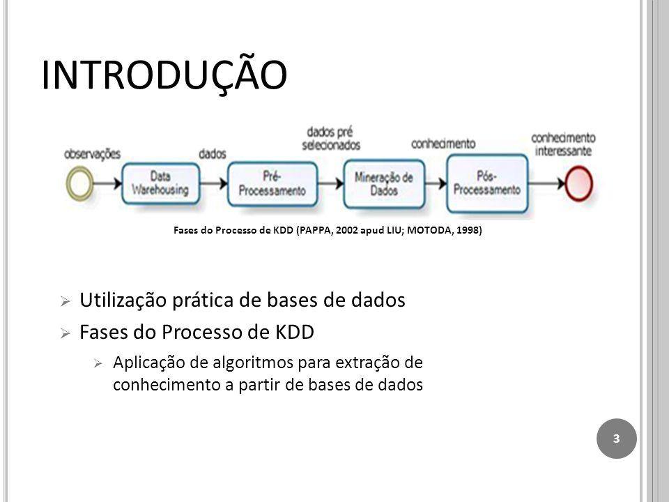 Fases do Processo de KDD (PAPPA, 2002 apud LIU; MOTODA, 1998)