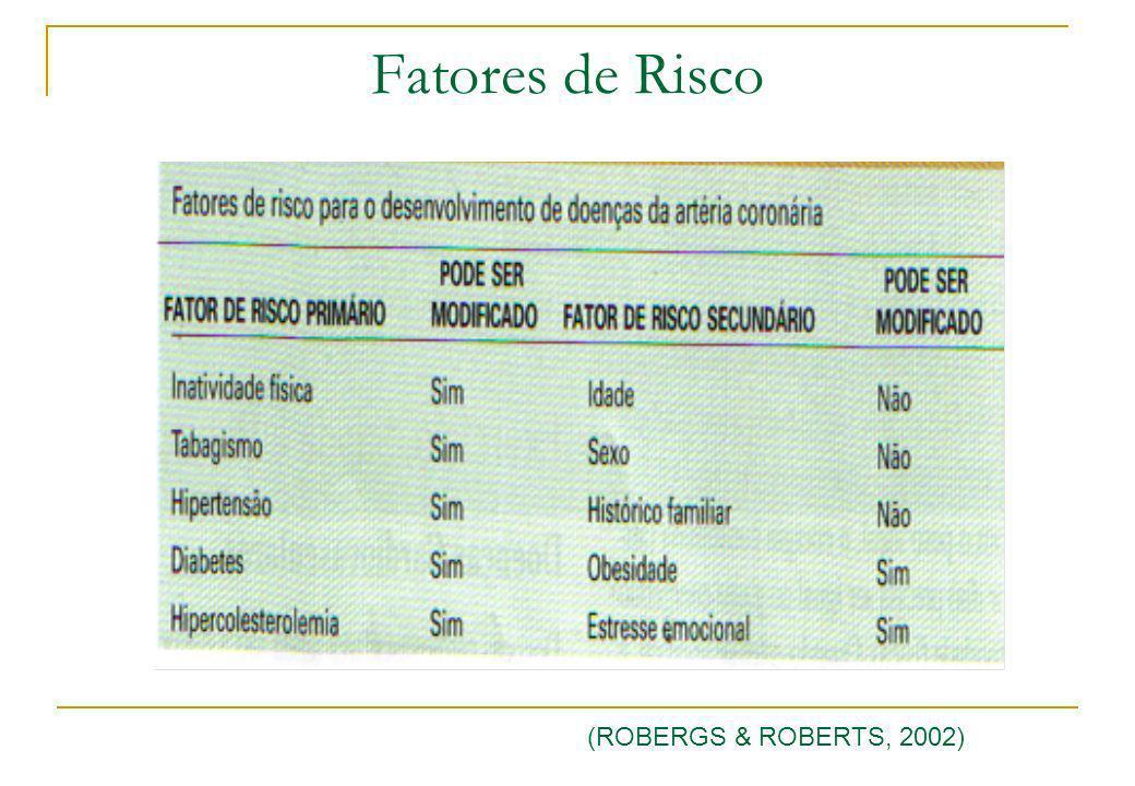 Fatores de Risco (ROBERGS & ROBERTS, 2002)