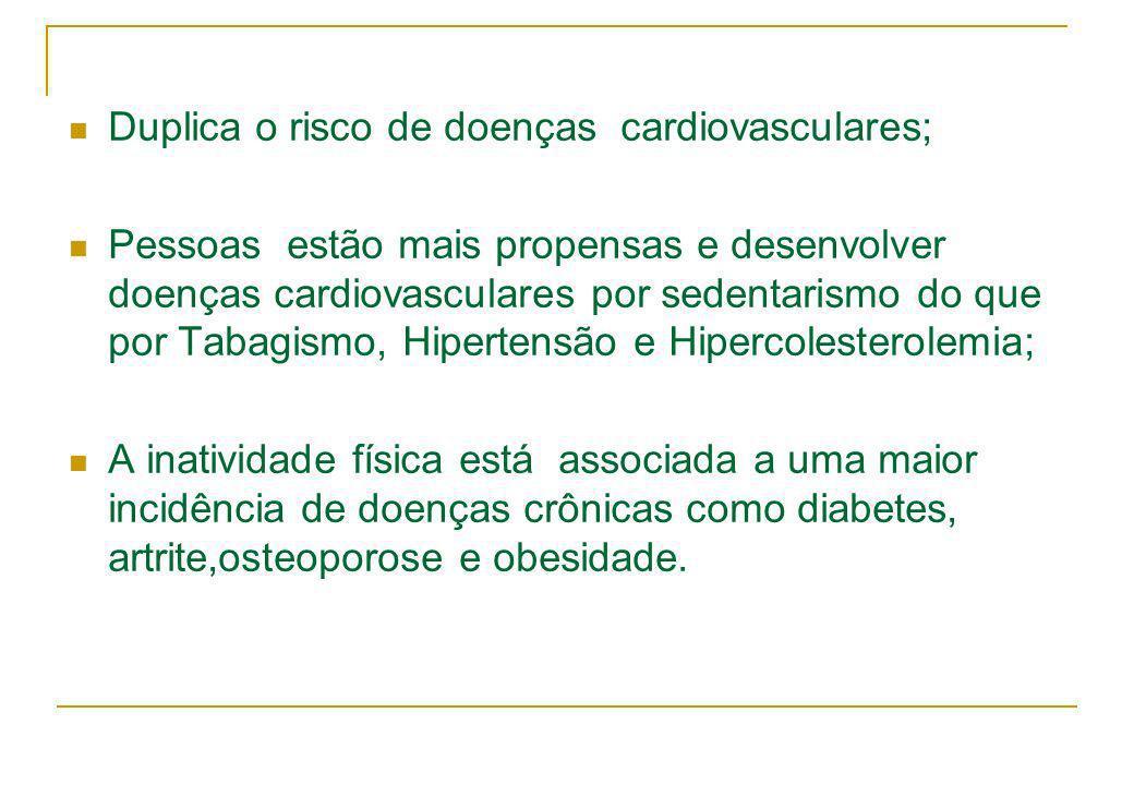 Duplica o risco de doenças cardiovasculares;